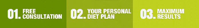 Your personal diet plan